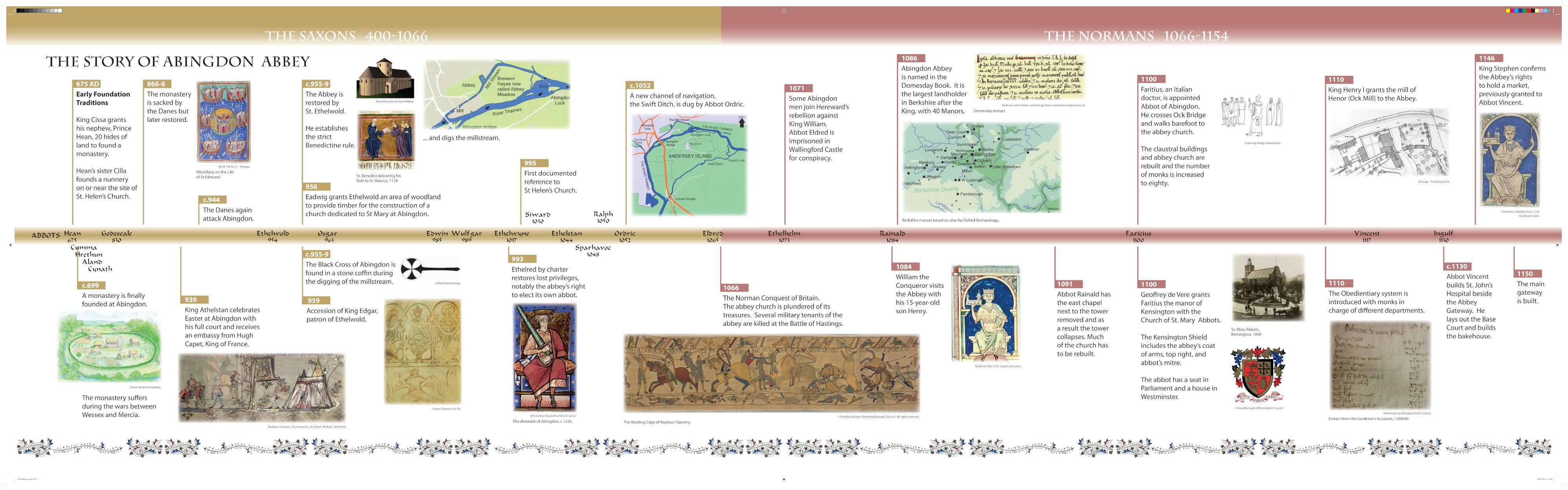 Abingdon Abbey Timeline 1