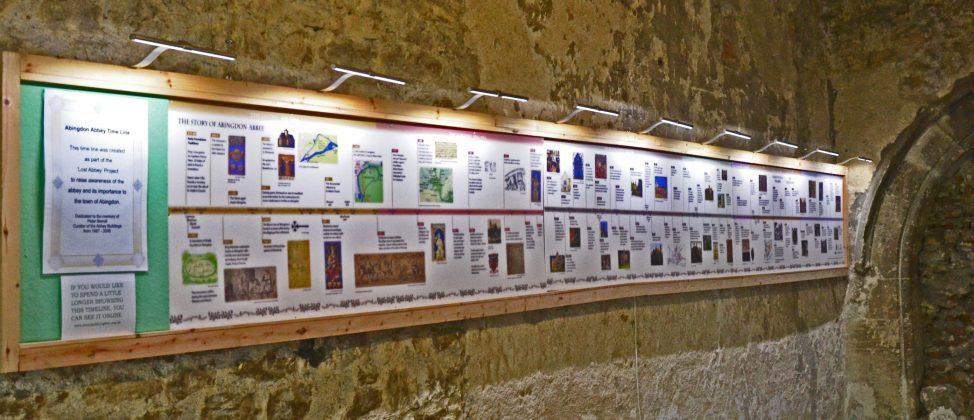 Abingdon Abbey Timeline